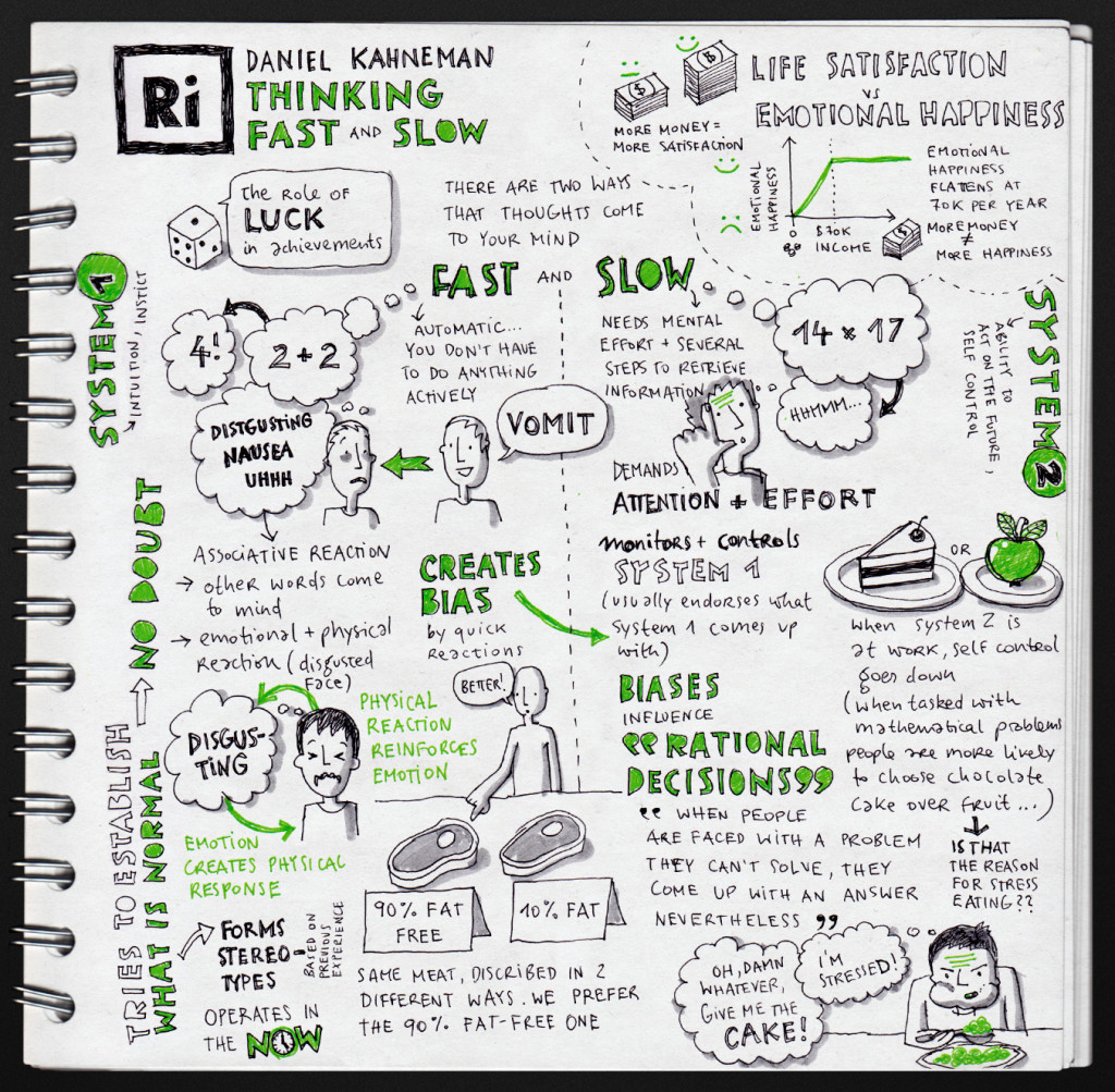 A sketchnote about the book. Photo: Eva-Lotta Lamm/Flickr(CC)
