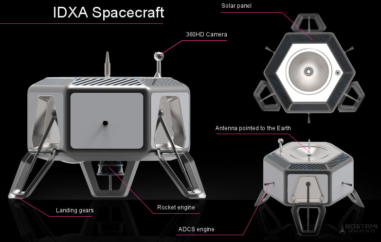 Rendering of the spacecraft.
